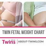 Twin fetal weight chart